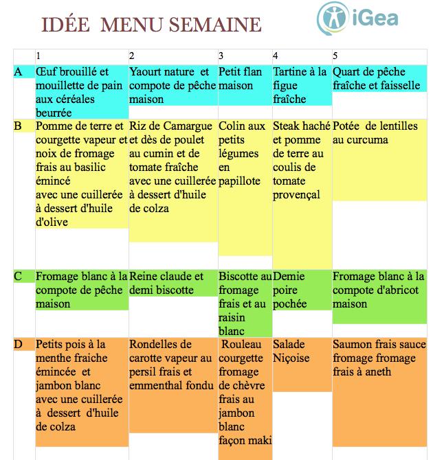 Idee repas de regime – Régime pauvre en calories